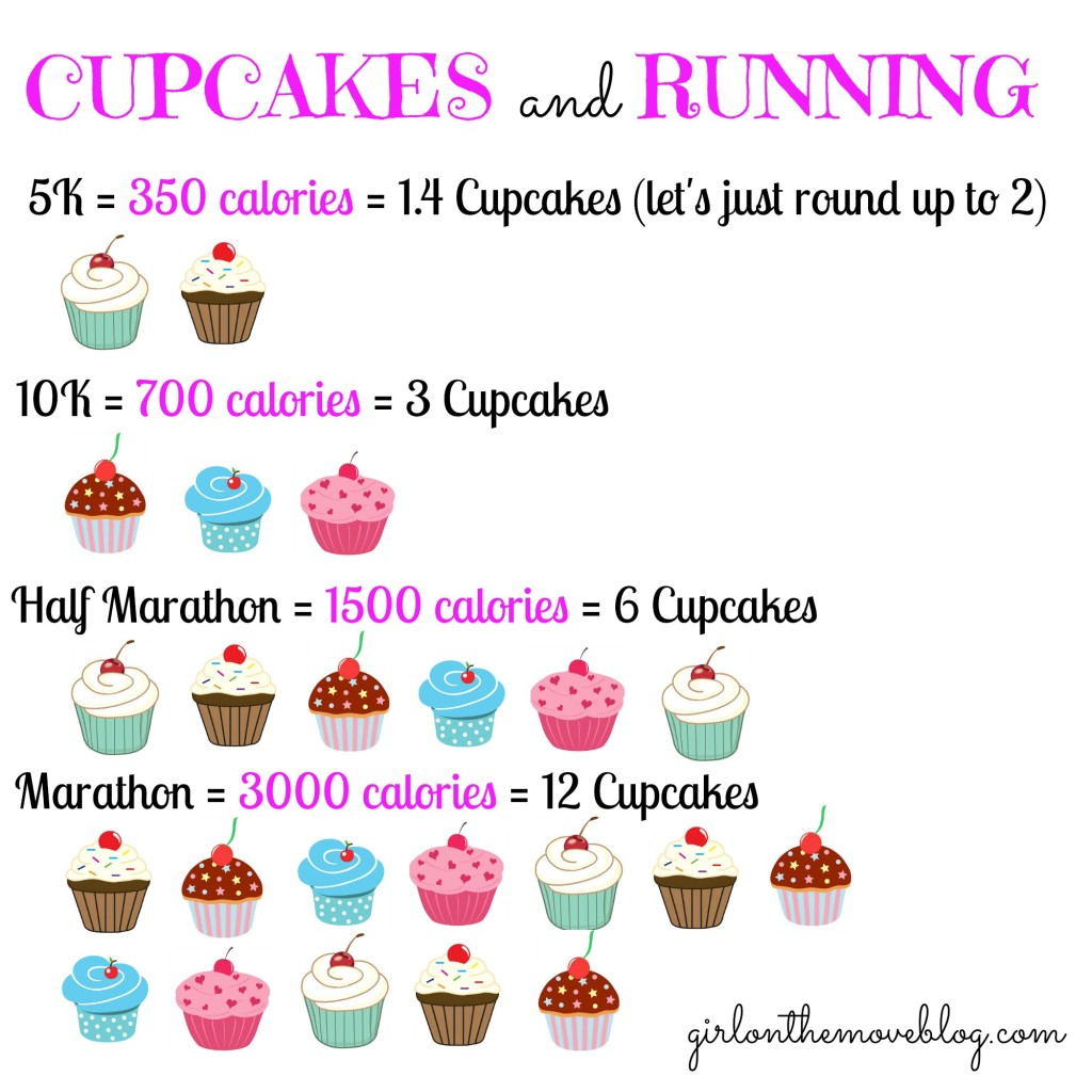 Cupcakes and running with Girl on the Move